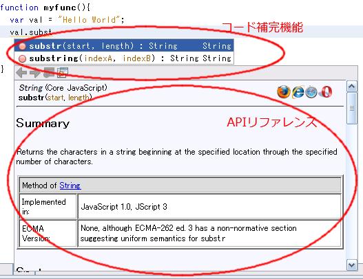 コード補完とAPIリファレンス