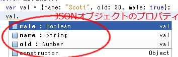 JSONオブジェクトのプロパティ