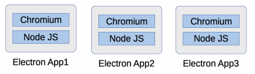 electron-apps